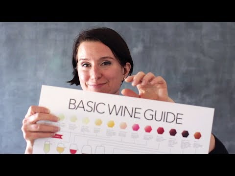 Learn Wine! The Basic Wine Guide Poster | Wine Folly