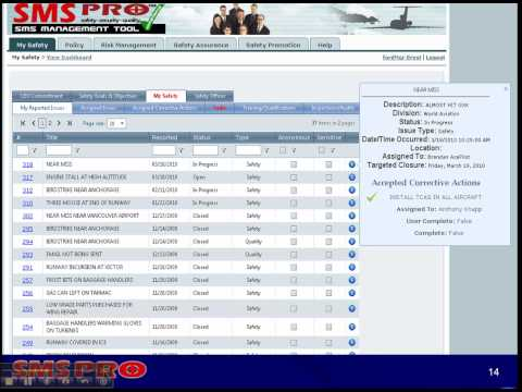 #6 Integrated SMS Dashboard & Issue Management – SMS Pro – Safety Management System, April-2010