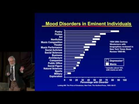 Feeling, Thinking, And Creativity In Bipolar Disorder: Terence Ketter At TEDxConstitutionDrive