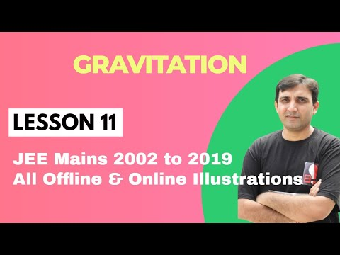 (L11):Gravitational: JEE Mains Problems 2002 to 2019 All Offline & Online Illustrations by ABS Sir