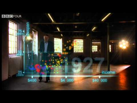Hans Rosling's 200 Countries, 200 Years, 4 Minutes – The Joy of Stats – BBC Four