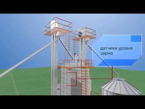 Зерносушилка шахтного типа ВЕСТА
