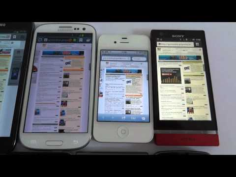 SCREEN TEST GALAXY S III GALAXY NOTE iPhone 4S XPERIA P HTC Desire C ASUS Padfone LG L7
