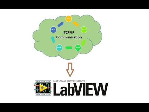 Basic TCP IP communication in LabVIEW