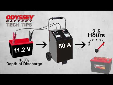 How to Charge an ODYSSEY® battery