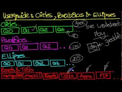 Video of Circles, Parabolas & Ellipses
