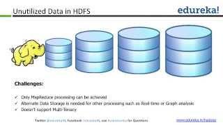Copy Of Understanding Hadoop 2 0 Architechture