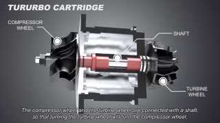 How Turbocharger Works