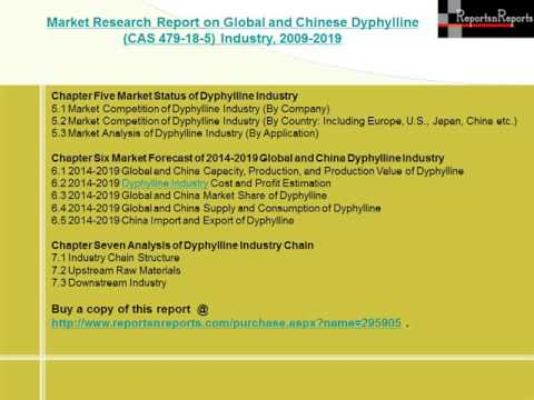 Dyphylline Industry China and Global 2009-2019 Forecast