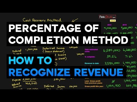 Percentage of Completion Method for Long Term Contracts (Financial Accounting Tutorial #51)