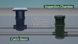 video thumbnail Grease Trap[M-43 (D)] youtube