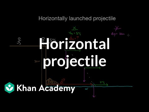 Horizontally Launched Projectile Video Khan Academy