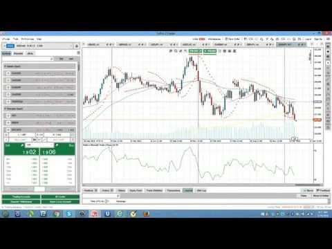 Lydia forex trading