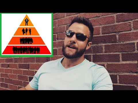 LFA Explains The SMV Dominance Hierarchy