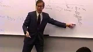 Principles Of Macroeconomics: Lecture 35 - The Federal Reserve 2