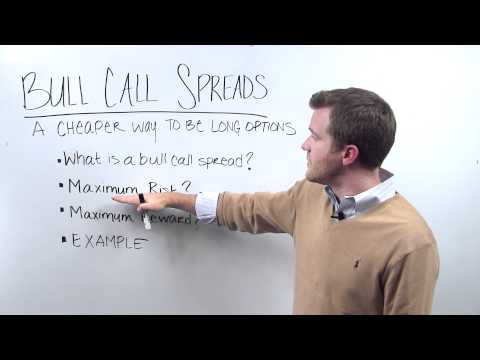 Spread - Learn how to utilize a Bull Call Spread in your trading with help of Drew Wilkins, a futures and options broker at Daniels Trading.