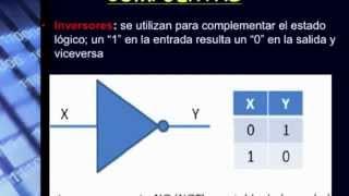 curso gratis online de Electrónica Digital