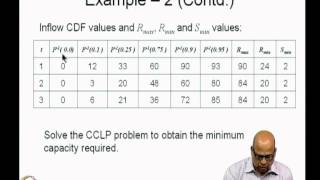 Mod-06 Lec-30 Chance Constrained Linear Programming For Reservoir Operation And Design (2)