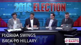 Video The Ultimate TYT Election 2016 Meltdown - From Smug To Insane in Under 8 Quality Minutes MP3, 3GP, MP4, WEBM, AVI, FLV Februari 2019
