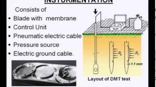 Mod-01 Lec-19 Lecture-19.Geotechnical Measurements&Explorations