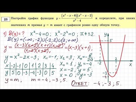 Прототипы решения в 7 по математике