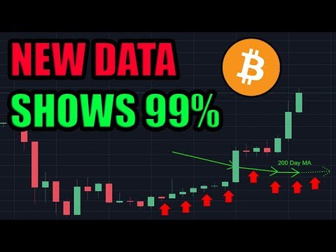 New Data: Now 99% Probable That Bitcoin Bull Season Is Here | Willy Woo | TD Ameritrade | Facebook