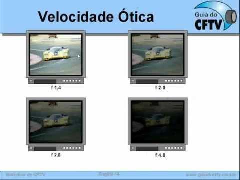Sistemas de CFTV - Conceitos Parte 2 - Treinamento Guia do CFTV