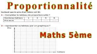 Maths 5ème - La proportionnalité Exercice 11
