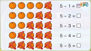 สื่อการเรียนการสอน การลบจำนวนสองจำนวนที่ตัวตั้งไม่เกิน 9 ตอนที่ 1 ป.1 คณิตศาสตร์