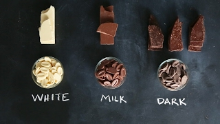 Which Chocolate Should I Use?- Kitchen Conundrums with Thomas Joseph by Everyday Food