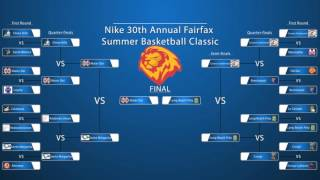 Bracket pairings and results for one of the most exciting tournaments of the summer, The Fairfax Summer Basketball Classic.