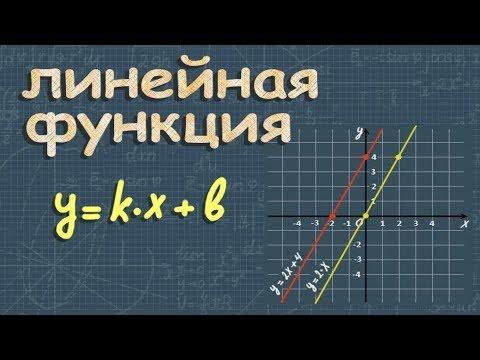 ЛИНЕЙНАЯ ФУНКЦИЯ и ее график   Романов