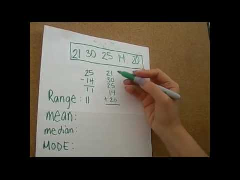 Range, Mean, Median and Mode Video