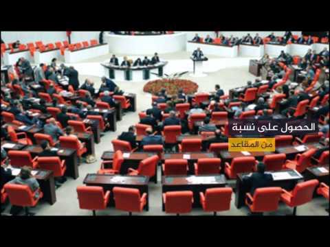 أبرز الأحزاب المشاركة في الانتخابات التركية