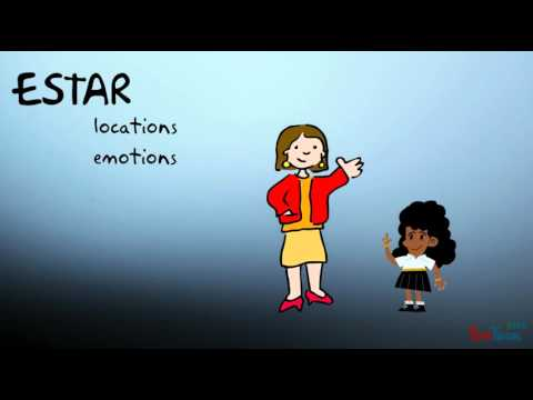 Spanish Verb Estar