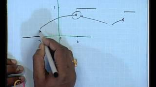 Mod-01 Lec-15 Functions Of Random Variables - Different Methods