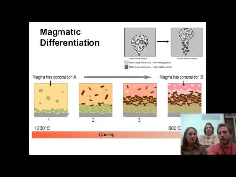 Volcanoes: Evolution of magma, magma mixing, magma differentiation (видео)