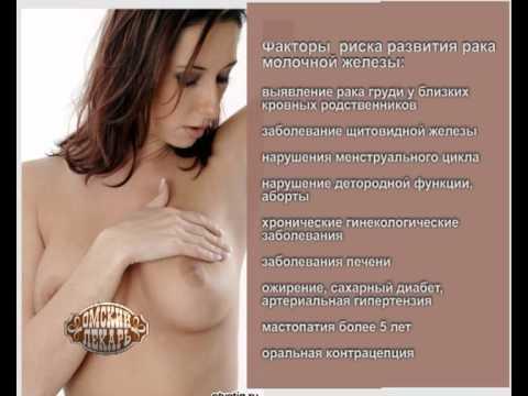 Профилактика рака молочной железы (2011)