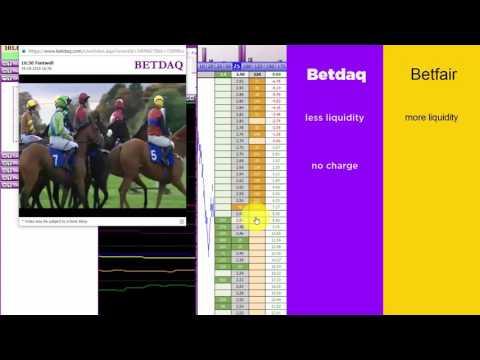 Betdaq v Betfair: Has Betdaq Liquidity Increased?