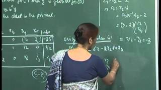 Mod-01 Lec-14 Examples Of Writing The Dual, Complementary Slackness Theorem.
