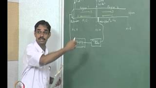 Mod-01 Lec-21 Lecture 21 : Active Control Of Thermoacoustic Instability