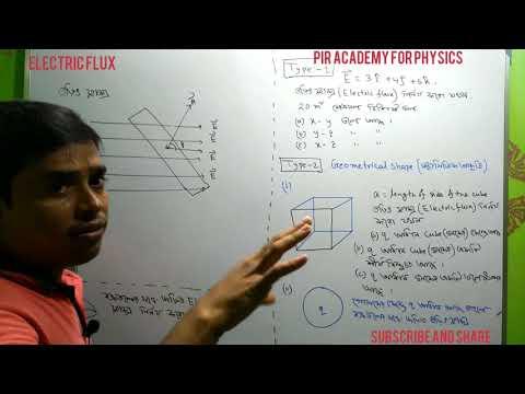 #ELECTROSTATICS #electric-flux তড়িৎ ফ্লাক্স ||স্থিরতড়িৎ বিজ্ঞান||for class-12 NEET,IITJEE||physics||