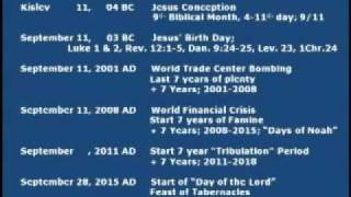 Nonton 9/11 2011 - 2018 TRIBULATION PROPHECY CHART by FeastsOfTheLord.Net Film Subtitle Indonesia Streaming Movie Download