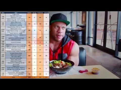 Phil Heath Diet - 9394 calories/910g protein per day