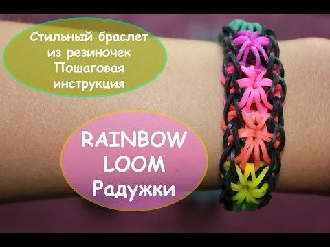 Браслет pandora купить в украине
