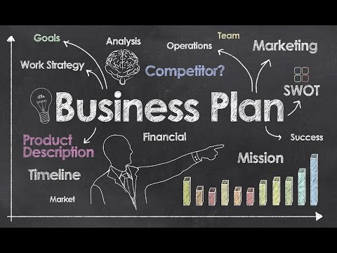 Know Your Business Plan Audience — 60 Second Business Tip