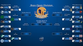 8 teams left!  Updated CIF State Boys Open Division Bracket with Quarter Final match-ups!Music courtesy PromoSapien (great tracks!): http://audiojungle.net/user/promosapien Pond5 music profile page: https://www.pond5.com/collections/409444