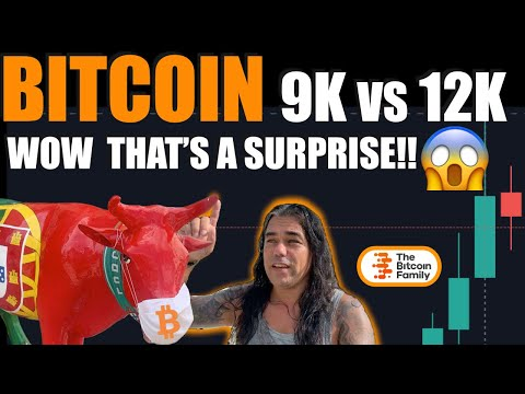 URGENT!! BITCOIN ABOUT TO MAKE A SURPRISING MOVE!!! Better drive the BTC Prime Machina to Cuba!!🤣
