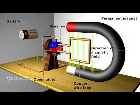 Generatör Ve Motor Sunusu