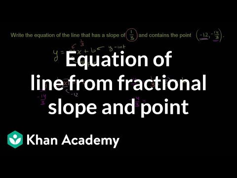 Slope Intercept Equation From Slope Point Fractions Old Video